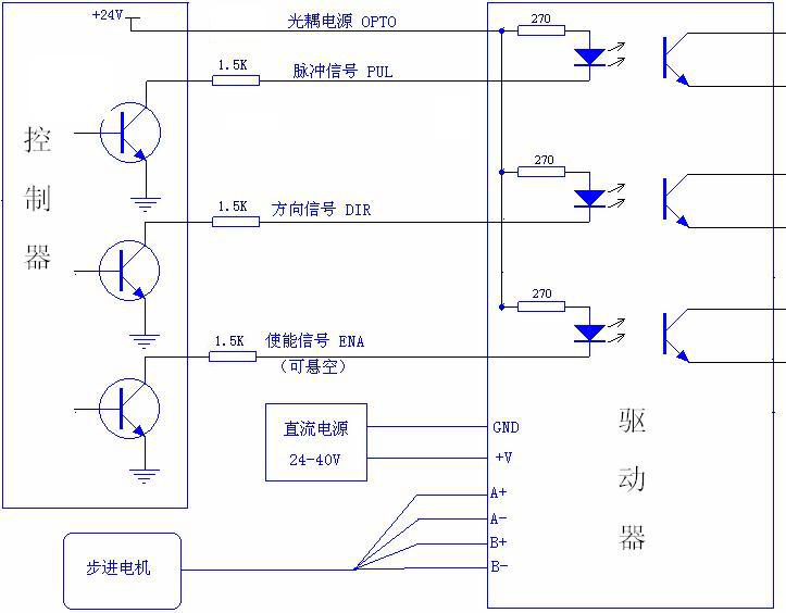 plc内部光耦与传感器电源构成回路,plc信号输入有效.